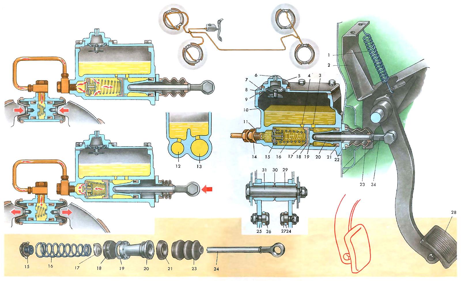 Схема тормозной системы газ 53 фото