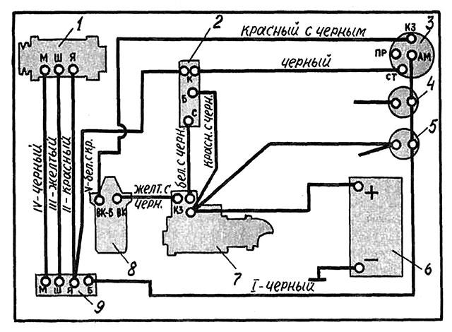 Схема соединений приборов в